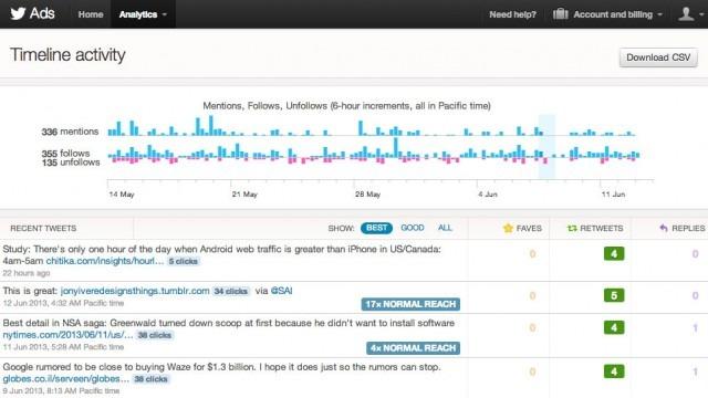 TwitterAds-TimelineActivity