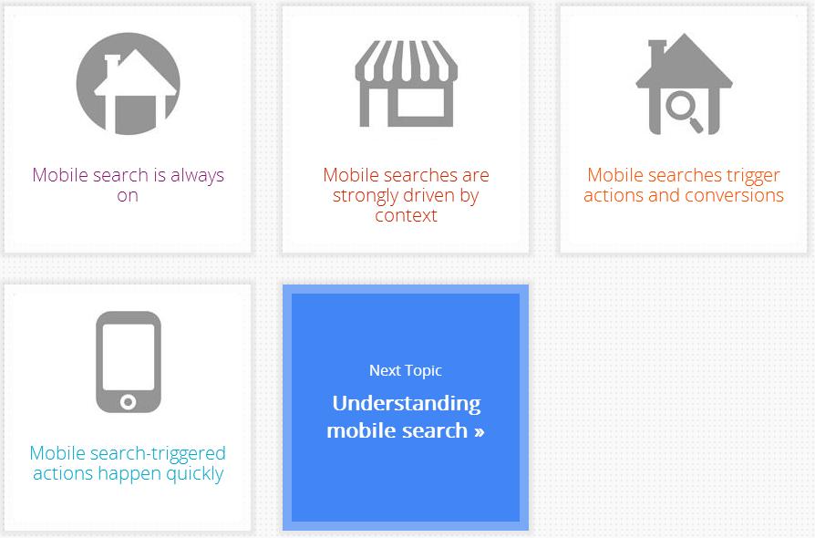Google Databoard_modulos